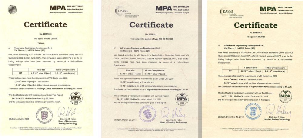 Certificati prodotto Ta Luft