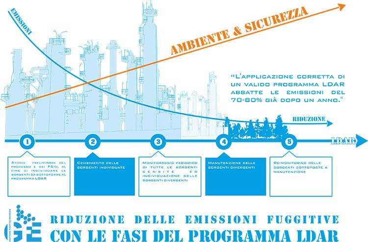 VED_infografica LDAR_rev2_web